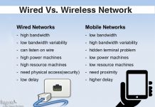perbandingan_wireless_wired_lan
